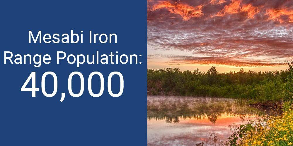 Mesabi Iron Range population is 40,000